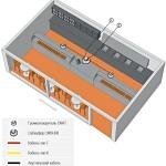 план размещения акустической системы в кафе